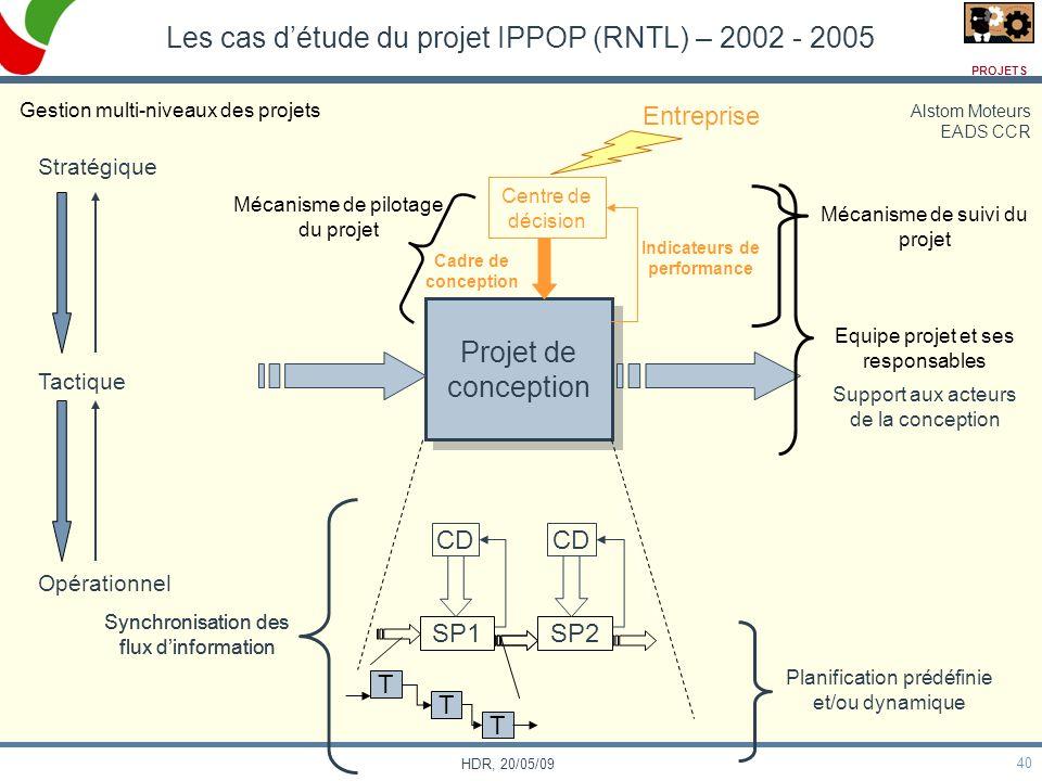 40 HDR, 20/05/09 Projet de conception Entreprise Centre de décision Cadre de conception Stratégique Tactique Opérationnel Gestion multi-niveaux des pr