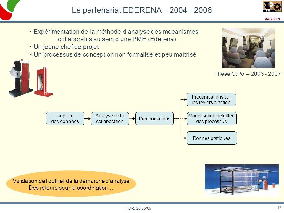 47 HDR, 20/05/09 Le partenariat EDERENA – 2004 - 2006 Capture des données Analyse de la collaboration Préconisations Préconisations sur les leviers da