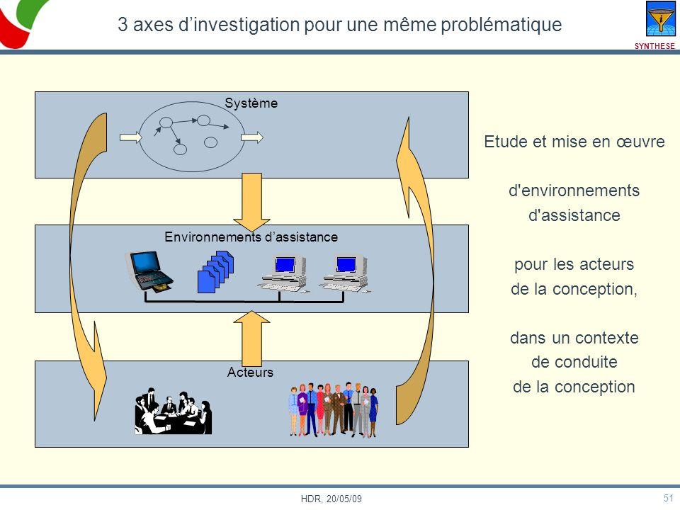 51 HDR, 20/05/09 3 axes dinvestigation pour une même problématique Système Environnements dassistance Acteurs Etude et mise en œuvre d'environnements