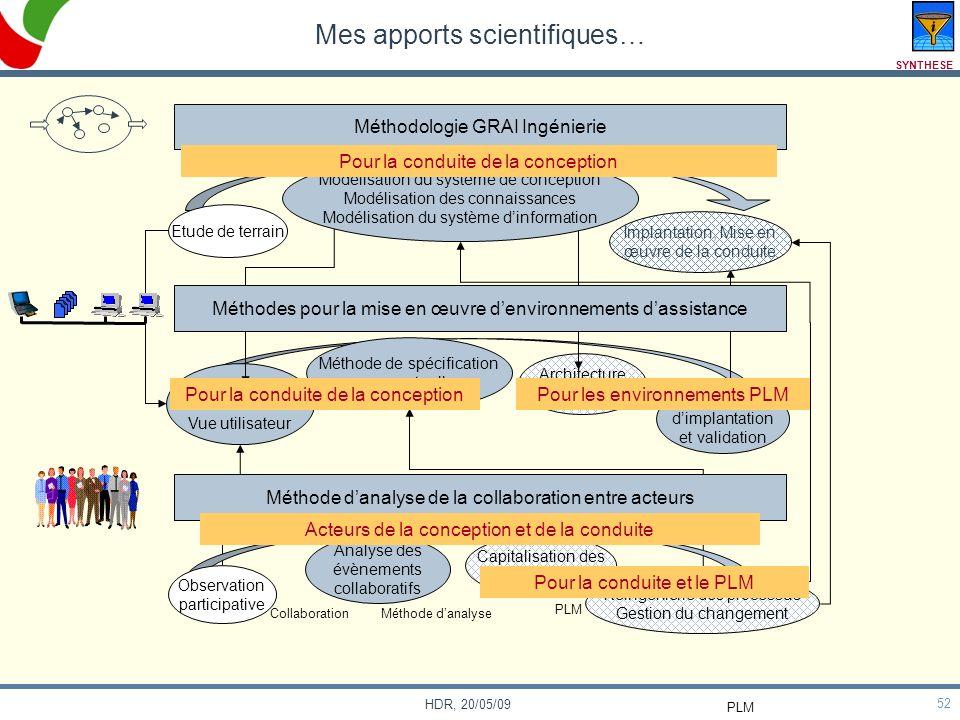 52 HDR, 20/05/09 Méthode danalyse de la collaboration entre acteurs Mes apports scientifiques… Méthodologie GRAI Ingénierie Observation participative