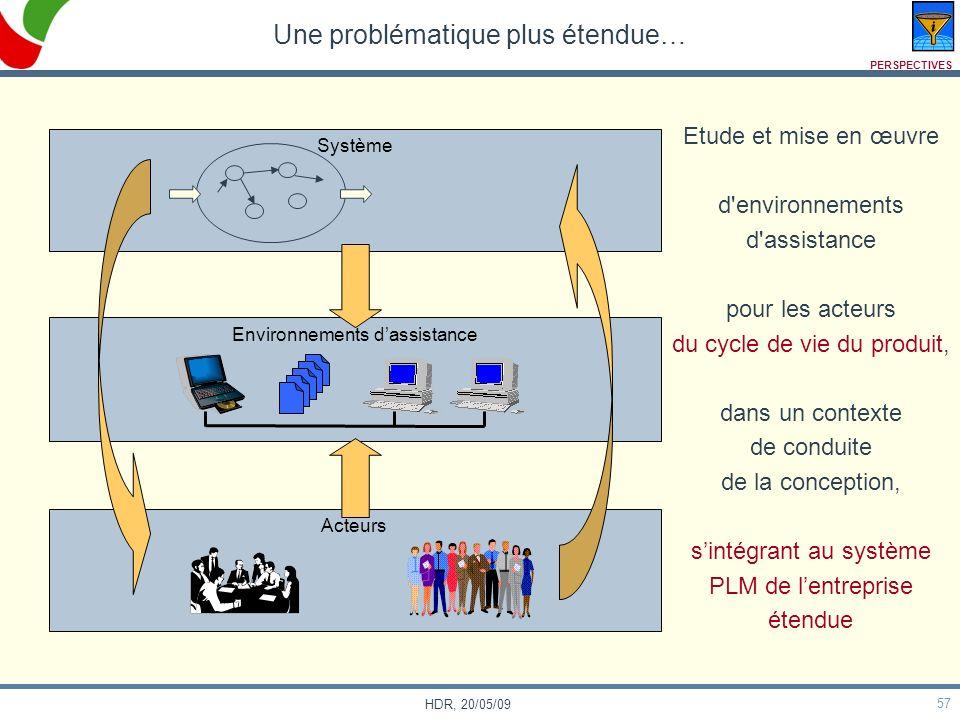 57 HDR, 20/05/09 Une problématique plus étendue… Système Environnements dassistance Acteurs Etude et mise en œuvre d'environnements d'assistance pour