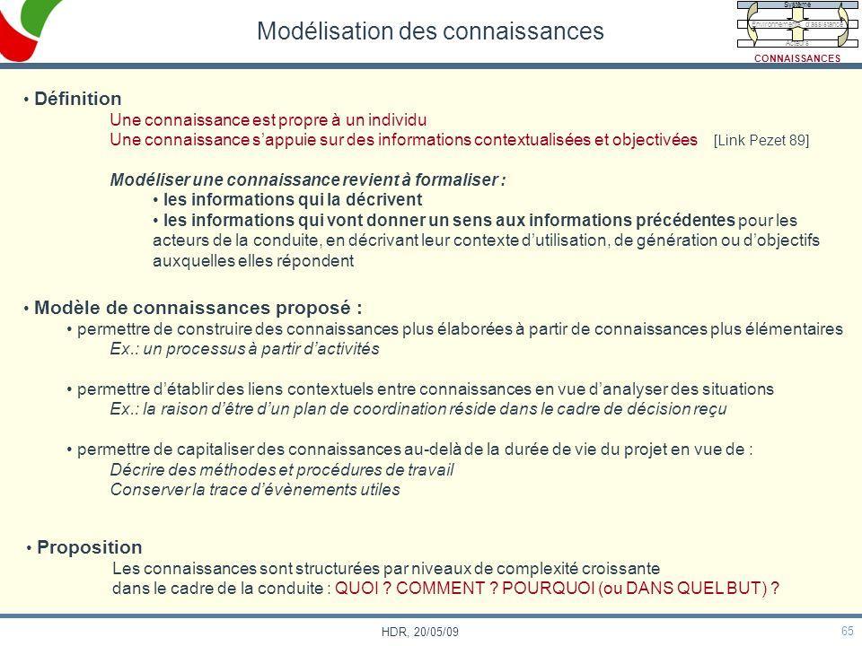 65 HDR, 20/05/09 Modélisation des connaissances Modèle de connaissances proposé : permettre de construire des connaissances plus élaborées à partir de
