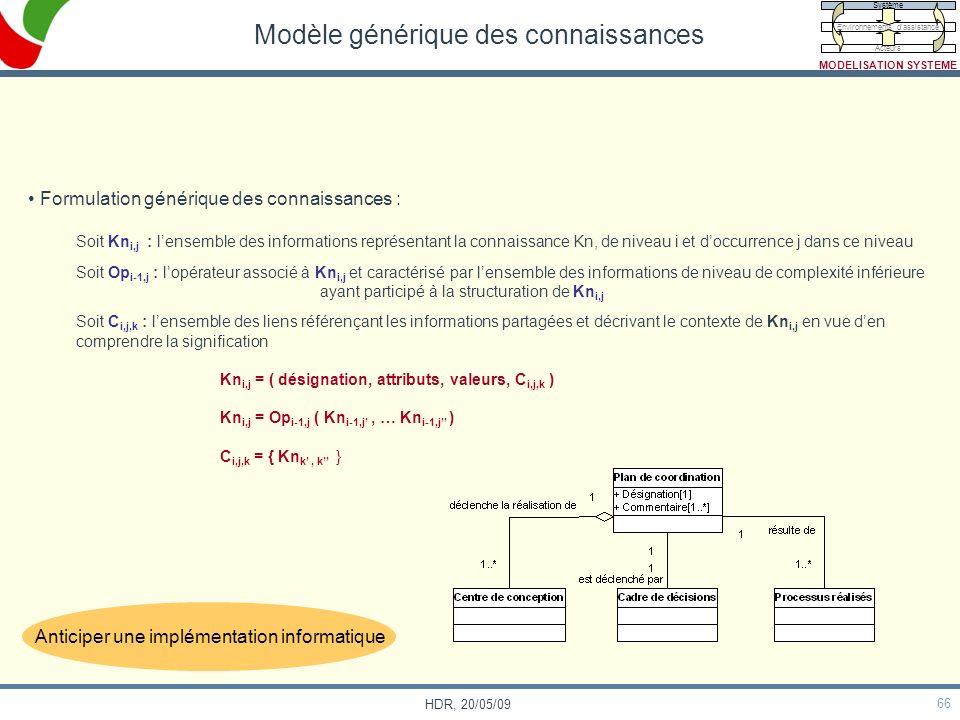 66 HDR, 20/05/09 Modèle générique des connaissances Formulation générique des connaissances : Soit Kn i,j : lensemble des informations représentant la