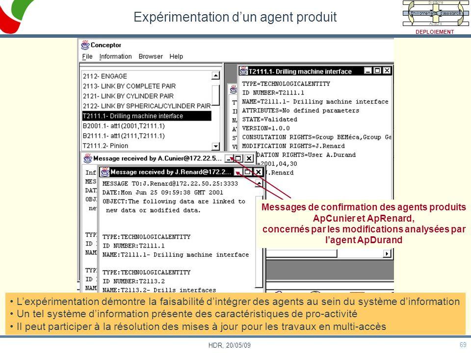 69 HDR, 20/05/09 Expérimentation dun agent produit Messages de confirmation des agents produits ApCunier et ApRenard, concernés par les modifications