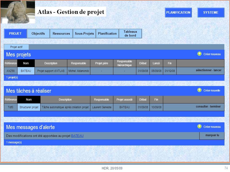 74 HDR, 20/05/09 SYSTEMEPLANIFICATION Atlas - Gestion de projet RessourcesPROJETSous-Projets Tableaux de bord ObjectifsPlanification RéférenceNomDescr