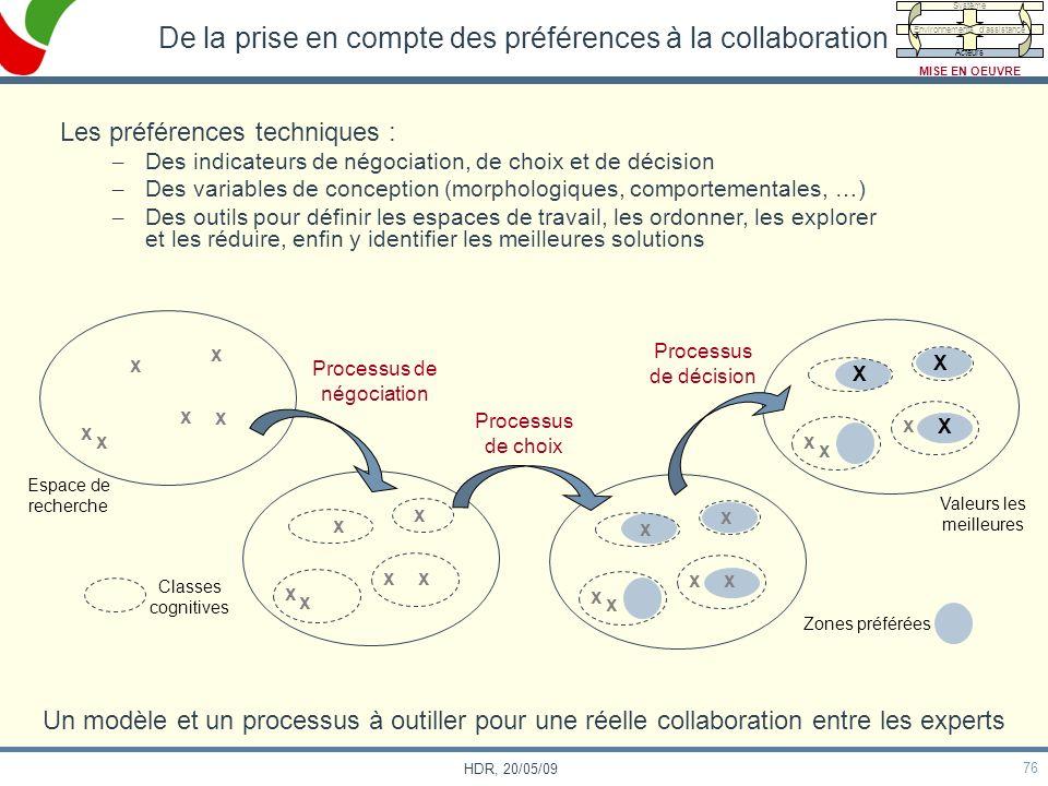 76 HDR, 20/05/09 De la prise en compte des préférences à la collaboration Système Environnements dassistance Acteurs Les préférences techniques : – De