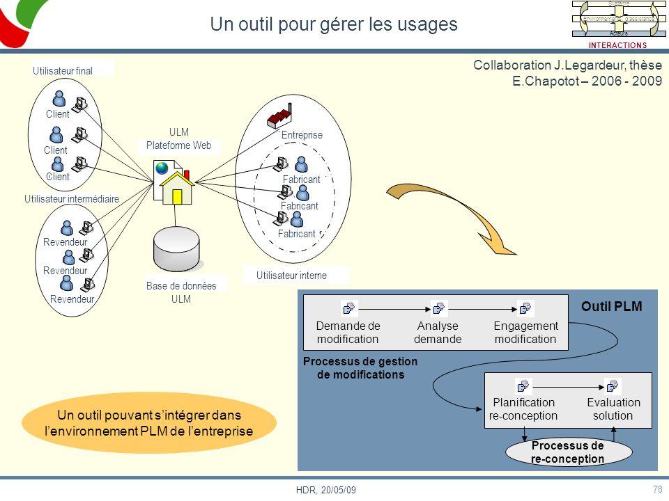 78 HDR, 20/05/09 Un outil pour gérer les usages Utilisateur final Utilisateur intermédiaire ULM Plateforme Web Base de données ULM Utilisateur interne