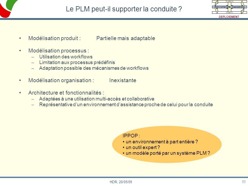 85 HDR, 20/05/09 Le PLM peut-il supporter la conduite ? Modélisation produit : Partielle mais adaptable Modélisation processus : – Utilisation des wor
