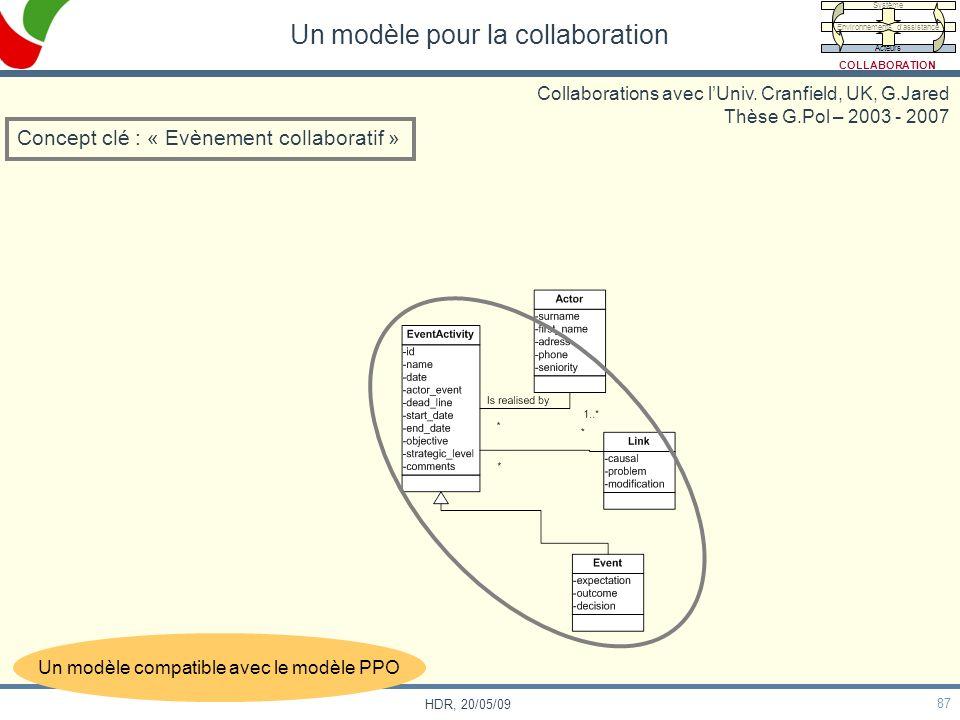 87 HDR, 20/05/09 Un modèle pour la collaboration Concept clé : « Evènement collaboratif » Un modèle compatible avec le modèle PPO Collaborations avec