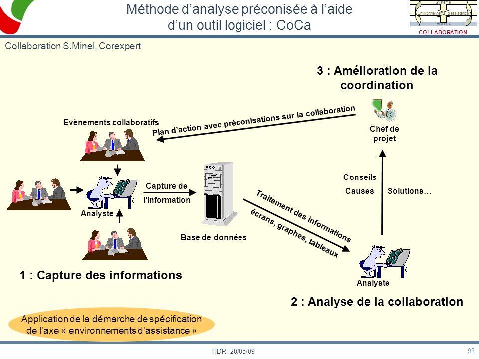 92 HDR, 20/05/09 Méthode danalyse préconisée à laide dun outil logiciel : CoCa Traitement des informations écrans, graphes, tableaux 2 : Analyse de la