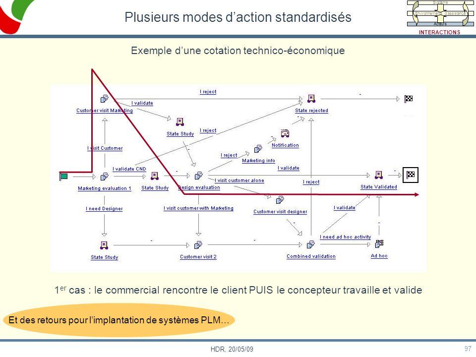 97 HDR, 20/05/09 Plusieurs modes daction standardisés 1 er cas : le commercial rencontre le client PUIS le concepteur travaille et valide Exemple dune