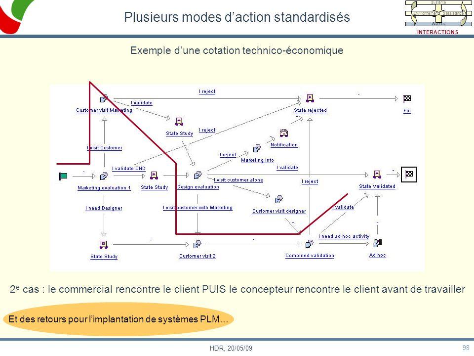 98 HDR, 20/05/09 Plusieurs modes daction standardisés Exemple dune cotation technico-économique 2 e cas : le commercial rencontre le client PUIS le co