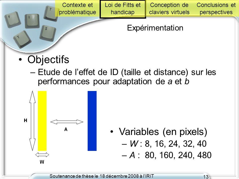 Soutenance de thèse le 18 décembre 2008 à l'IRIT 13 Expérimentation Objectifs –Etude de leffet de ID (taille et distance) sur les performances pour ad