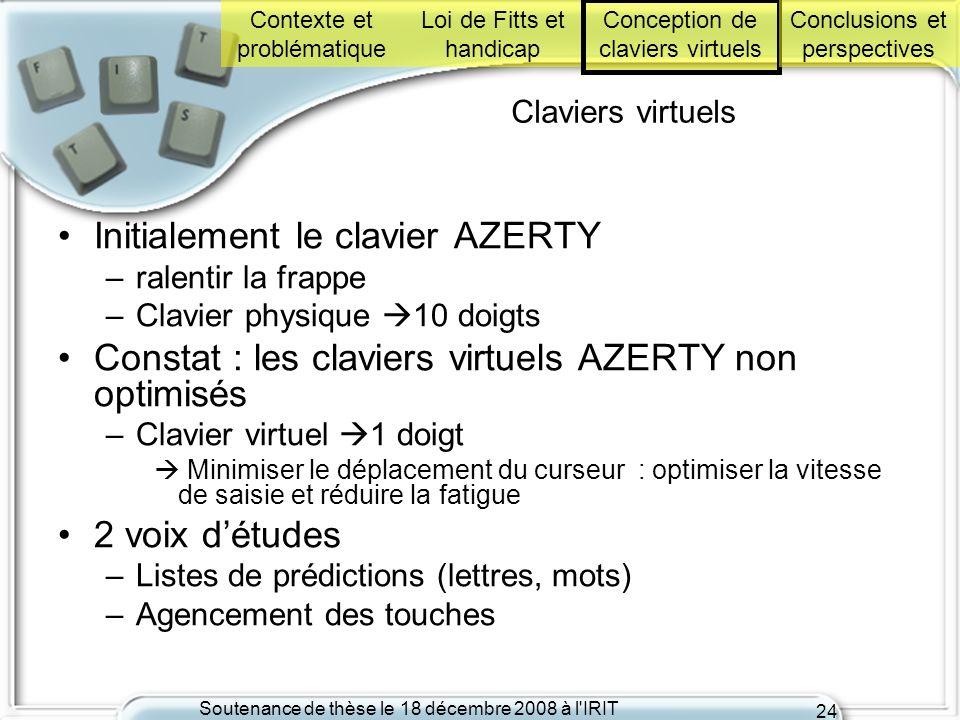 Soutenance de thèse le 18 décembre 2008 à l'IRIT 24 Claviers virtuels Initialement le clavier AZERTY –ralentir la frappe –Clavier physique 10 doigts C