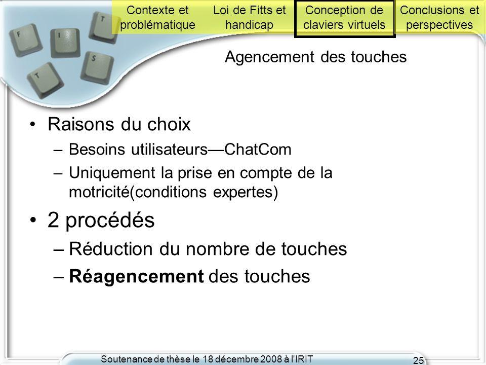Soutenance de thèse le 18 décembre 2008 à l'IRIT 25 Agencement des touches Raisons du choix –Besoins utilisateursChatCom –Uniquement la prise en compt