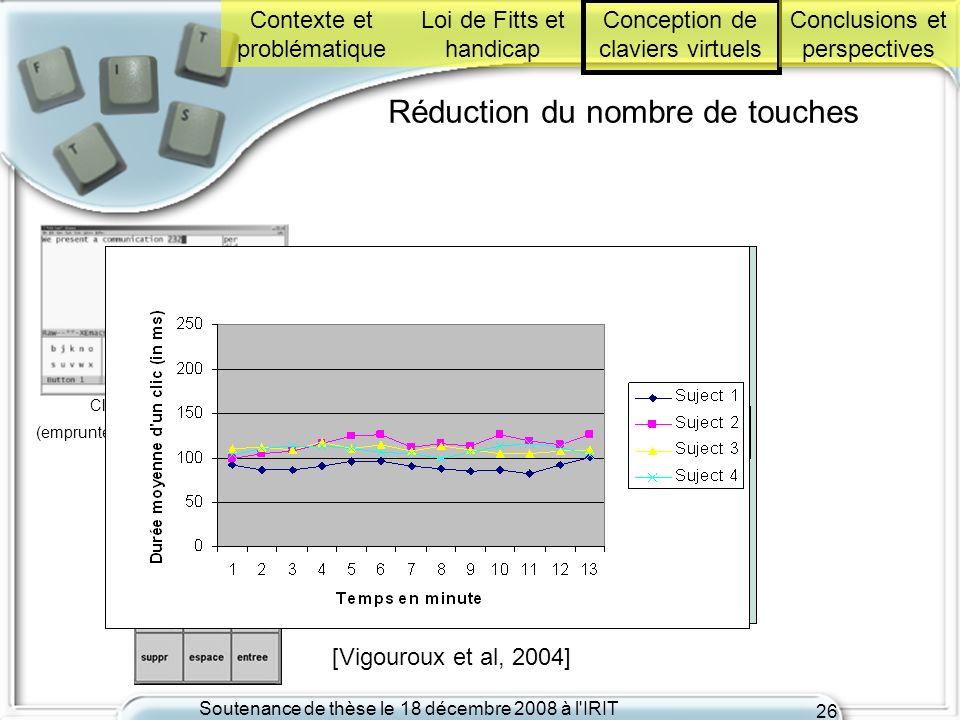 Soutenance de thèse le 18 décembre 2008 à l'IRIT 26 Réduction du nombre de touches Clavier ambigu UKO (emprunté à [Harbusch et al, 2003]) Contexte et