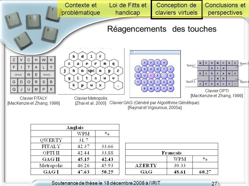 Soutenance de thèse le 18 décembre 2008 à l'IRIT 27 Réagencements des touches Clavier FITALY [MacKenzie et Zhang, 1999] Clavier OPTI [MacKenzie et Zha