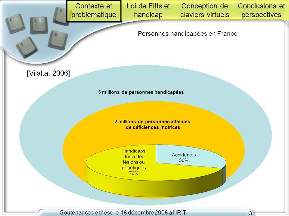 Soutenance de thèse le 18 décembre 2008 à l'IRIT 3 Personnes handicapées en France 5 millions de personnes handicapées 2 millions de personnes atteint