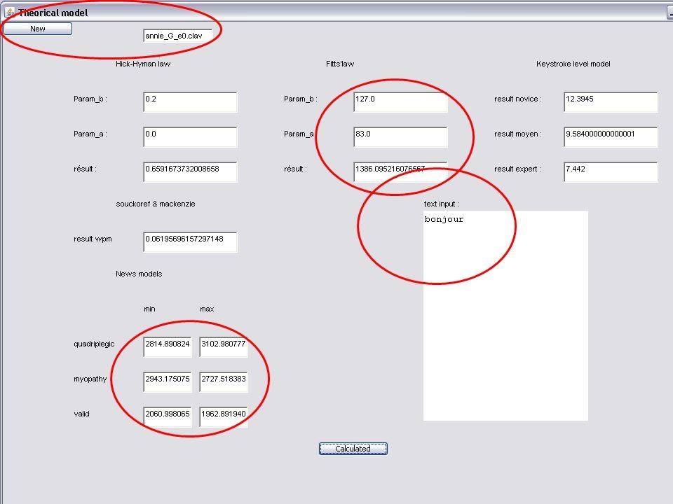 Soutenance de thèse le 18 décembre 2008 à l'IRIT 30 SOftware KEYboard TOolkit (SOKEYTO) : Outil dinstrumentation 30 Contexte et problématique Loi de F