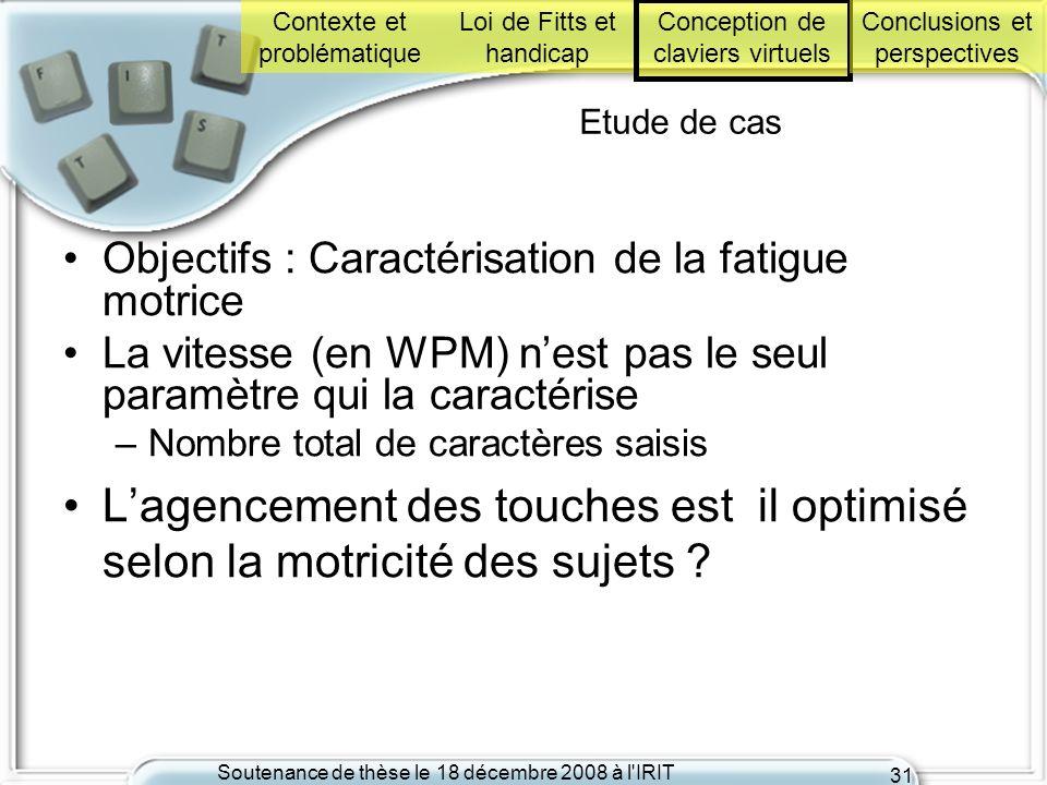 Soutenance de thèse le 18 décembre 2008 à l'IRIT 31 Etude de cas Objectifs : Caractérisation de la fatigue motrice La vitesse (en WPM) nest pas le seu