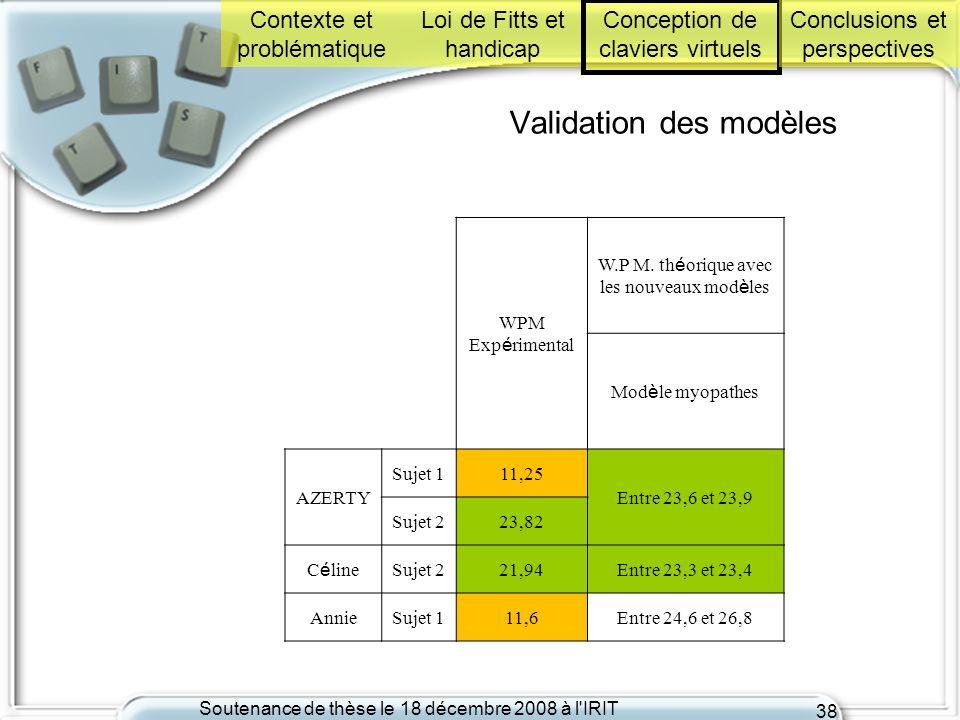 Soutenance de thèse le 18 décembre 2008 à l'IRIT 38 Validation des modèles WPM Exp é rimental W.P M. th é orique avec les nouveaux mod è les Mod è le