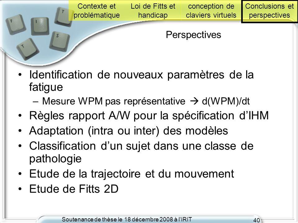 Soutenance de thèse le 18 décembre 2008 à l'IRIT 40 Perspectives Identification de nouveaux paramètres de la fatigue –Mesure WPM pas représentative d(