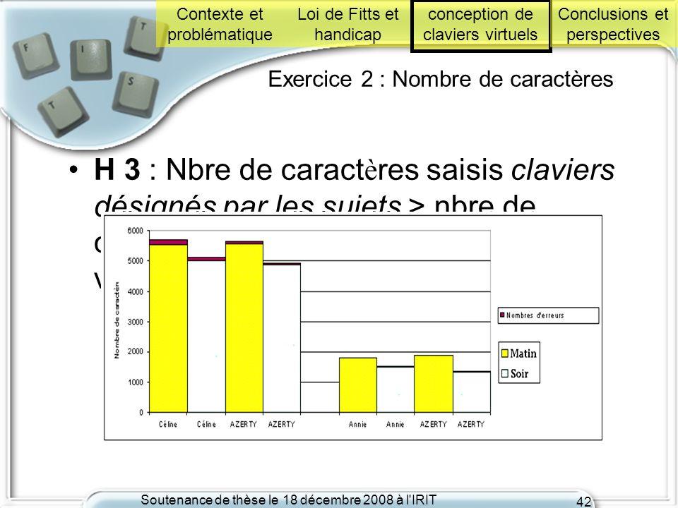 Soutenance de thèse le 18 décembre 2008 à l'IRIT 42 Exercice 2 : Nombre de caractères H 3 : Nbre de caract è res saisis claviers désignés par les suje