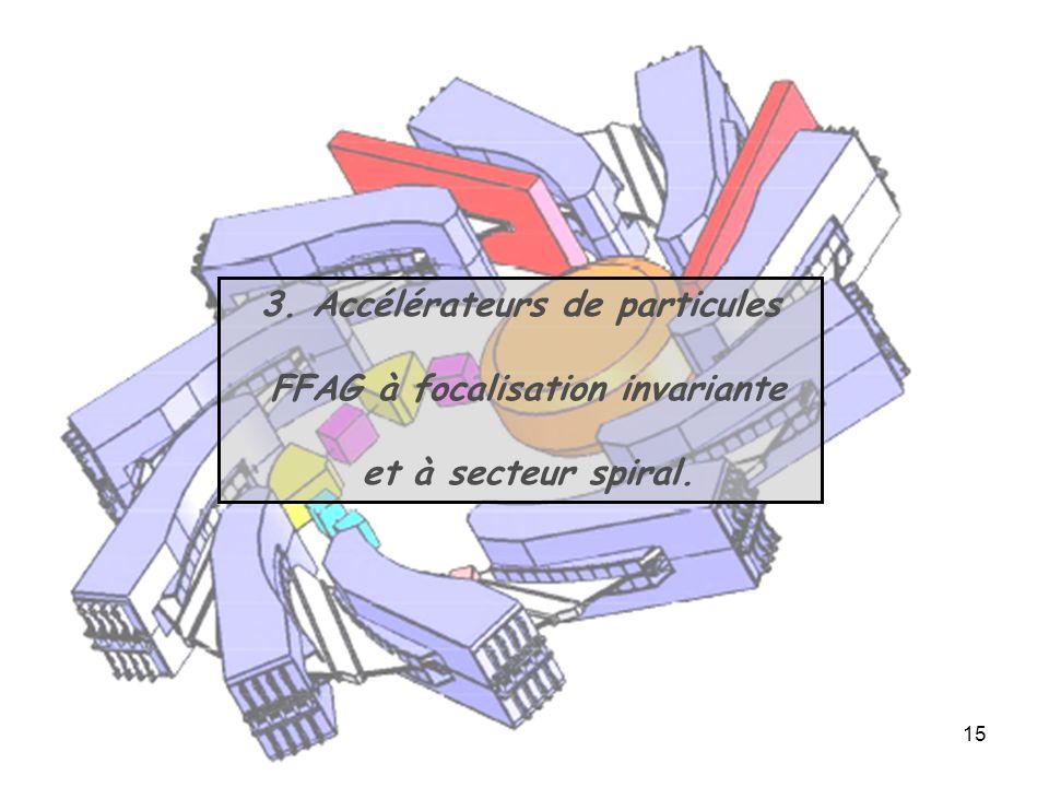 15 3. Accélérateurs de particules FFAG à focalisation invariante et à secteur spiral.