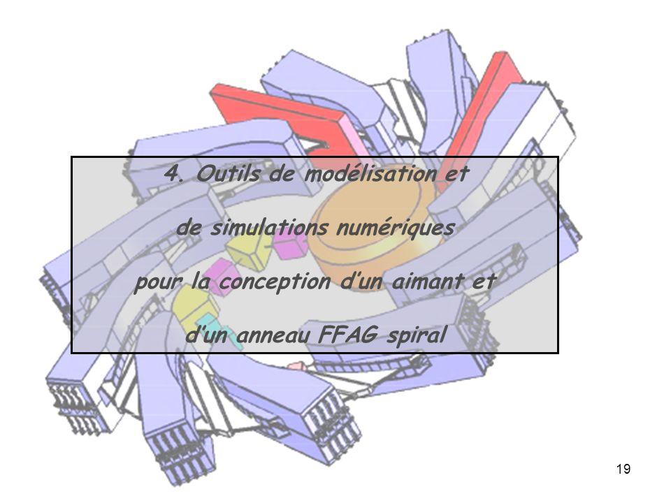 19 4. Outils de modélisation et de simulations numériques pour la conception dun aimant et dun anneau FFAG spiral