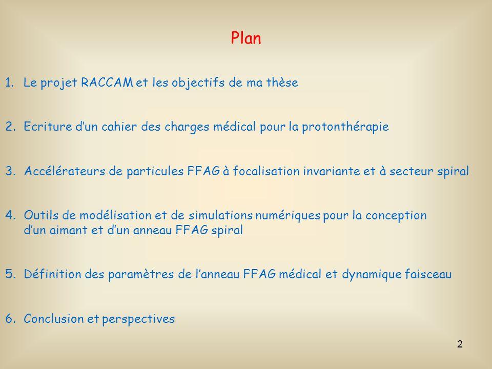 2 1.Le projet RACCAM et les objectifs de ma thèse 2.Ecriture dun cahier des charges médical pour la protonthérapie 3.Accélérateurs de particules FFAG