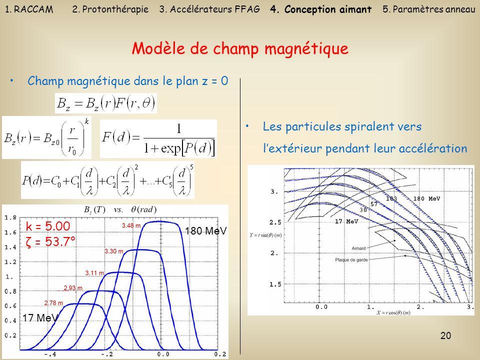 20 Modèle de champ magnétique Champ magnétique dans le plan z = 0 17 MeV 180 MeV Les particules spiralent vers lextérieur pendant leur accélération k