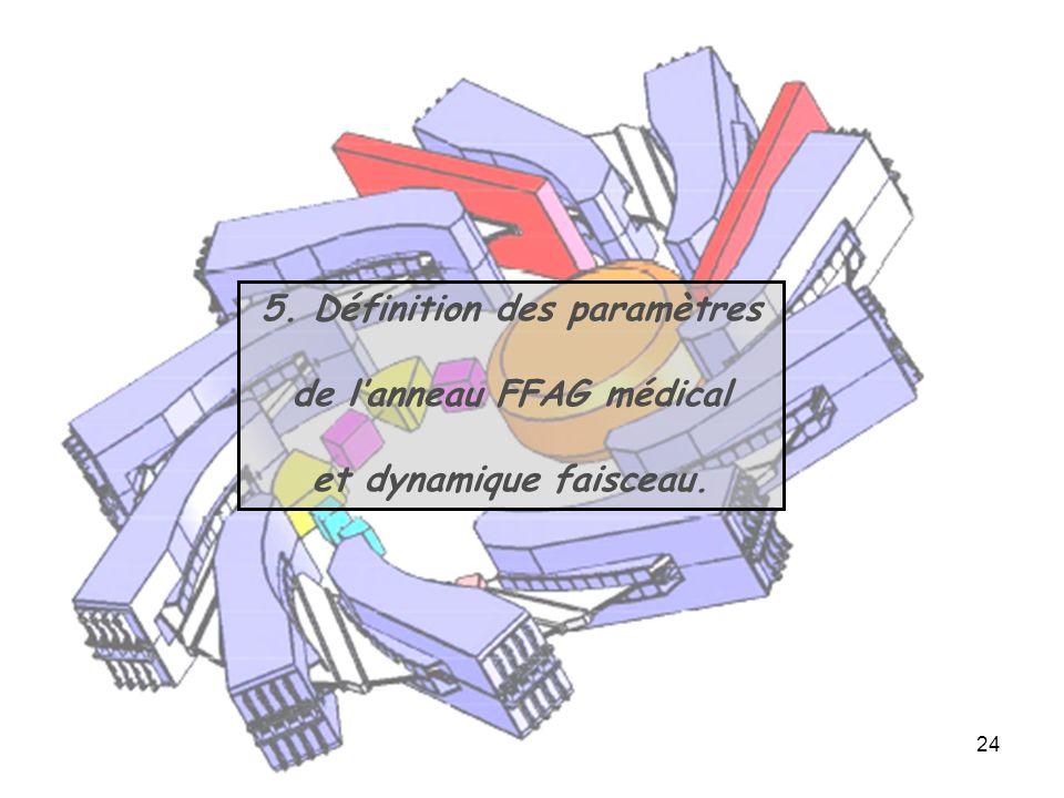 24 5. Définition des paramètres de lanneau FFAG médical et dynamique faisceau.