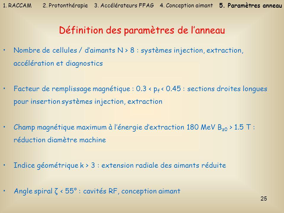 25 Nombre de cellules / daimants N > 8 : systèmes injection, extraction, accélération et diagnostics Facteur de remplissage magnétique : 0.3 < p f < 0
