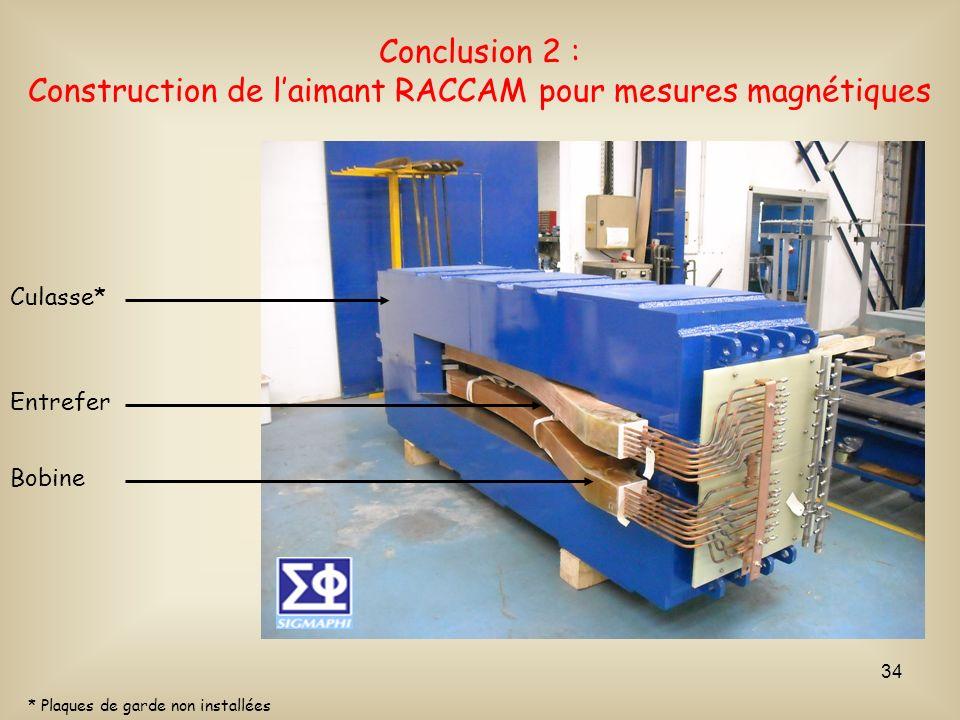 34 Conclusion 2 : Construction de laimant RACCAM pour mesures magnétiques Culasse* Bobine Entrefer * Plaques de garde non installées
