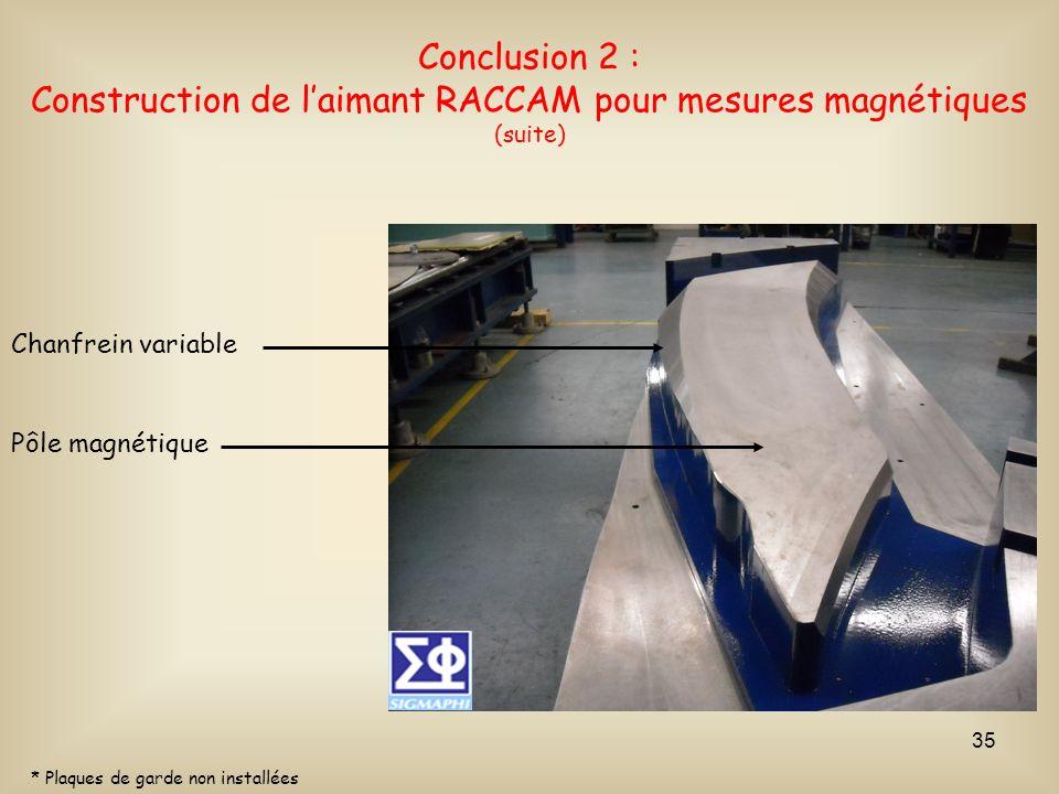 35 Conclusion 2 : Construction de laimant RACCAM pour mesures magnétiques (suite) Chanfrein variable Pôle magnétique * Plaques de garde non installées