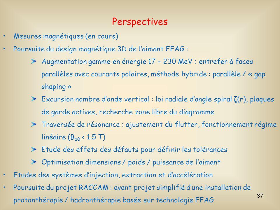 37 Mesures magnétiques (en cours) Poursuite du design magnétique 3D de laimant FFAG : Augmentation gamme en énergie 17 – 230 MeV : entrefer à faces pa