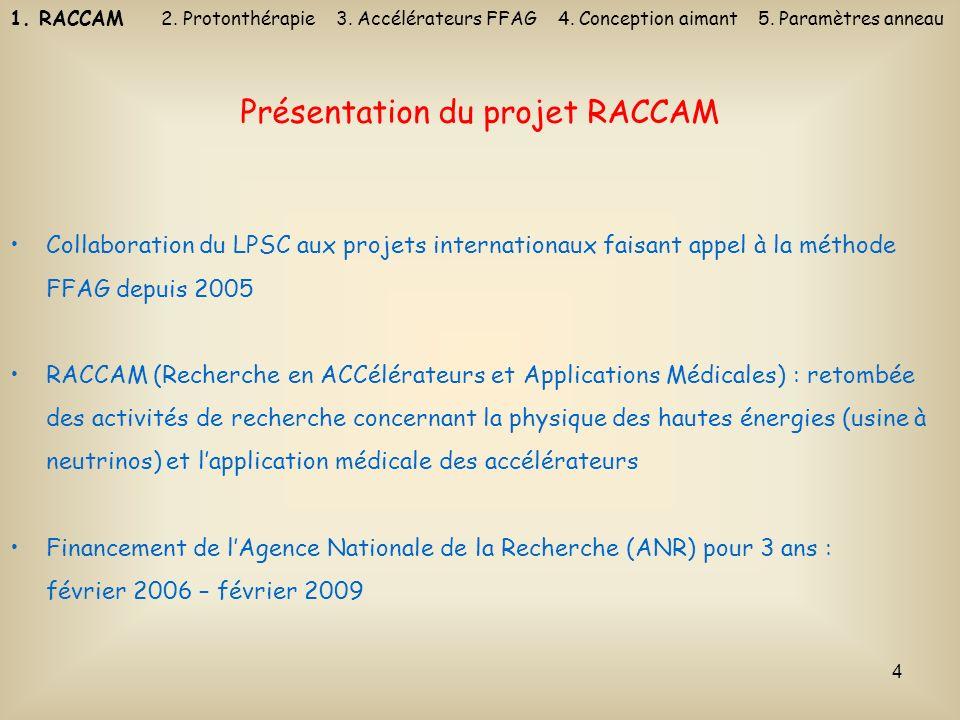 4 Présentation du projet RACCAM Collaboration du LPSC aux projets internationaux faisant appel à la méthode FFAG depuis 2005 RACCAM (Recherche en ACCé