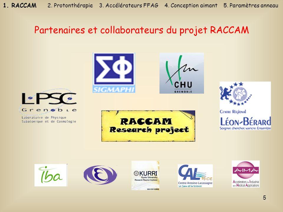 5 Partenaires et collaborateurs du projet RACCAM 1. RACCAM 2. Protonthérapie 3. Accélérateurs FFAG 4. Conception aimant 5. Paramètres anneau