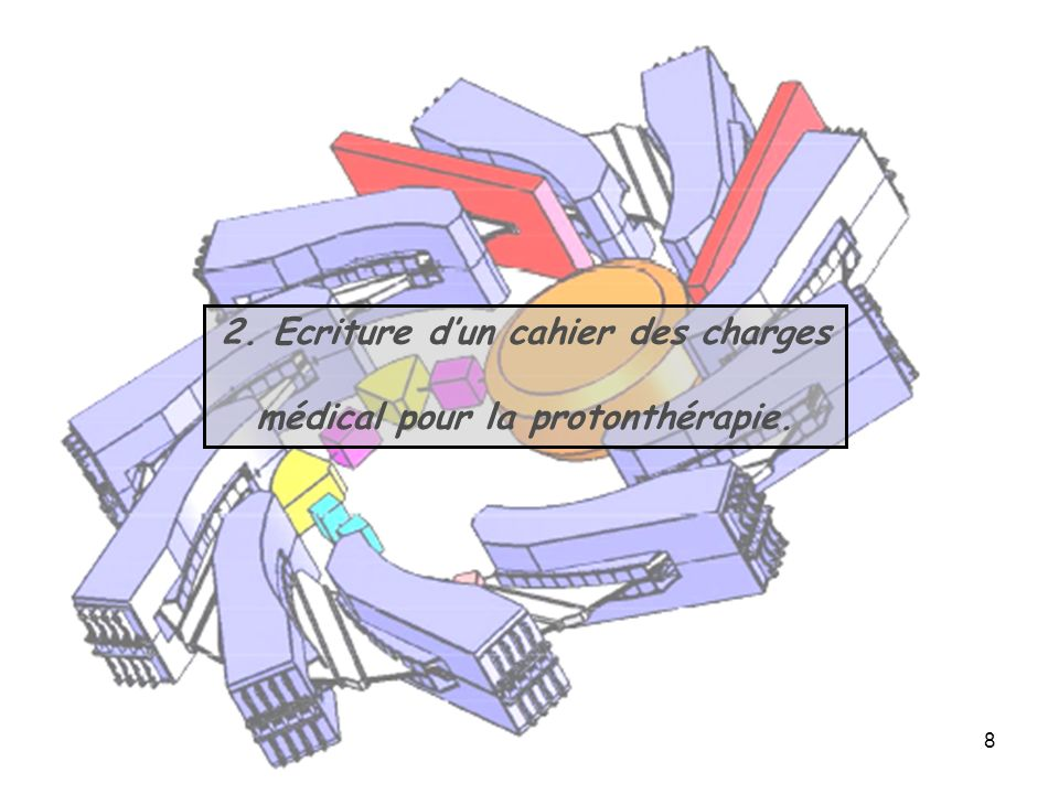 29 Fonctionnement à énergie variable : modèle TOSCA 3D Fonctionnement à énergie variable (variation globale du champ magnétique) : Rayons dinjection et dextraction restent les mêmes pour les différents modes daccélération Changement en énergie changement global du champ magnétique dans les aimants variation courant dans les bobines Mode (% courant max pour 180MeV) Energie dinjection / extraction Champ magnétique max 100 %17 / 180 MeV1.71 T 90 %13 / 157 MeV1.59 T 80 %11 / 130 MeV1.43 T 70 %9 / 102 MeV1.25 T 60 %6 / 76 MeV1.07 T 1.