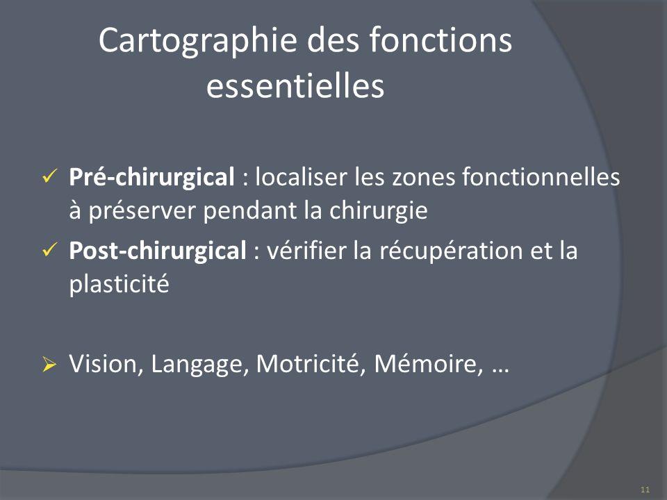 Cartographie des fonctions essentielles Pré-chirurgical : localiser les zones fonctionnelles à préserver pendant la chirurgie Post-chirurgical : vérif