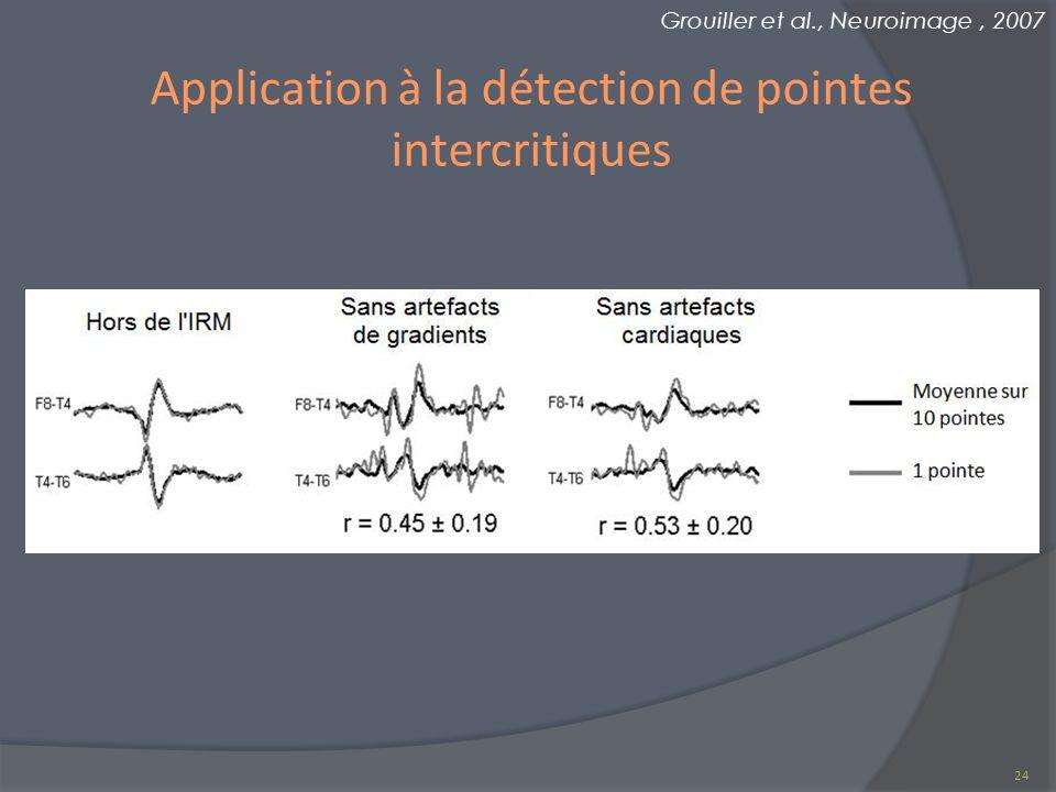 Application à la détection de pointes intercritiques Grouiller et al., Neuroimage, 2007 24