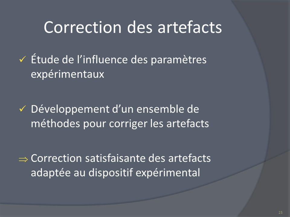 Correction des artefacts Étude de linfluence des paramètres expérimentaux Développement dun ensemble de méthodes pour corriger les artefacts Correctio
