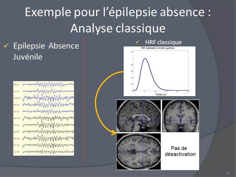 Exemple pour lépilepsie absence : Analyse classique Epilepsie Absence Juvénile 34 HRF classique