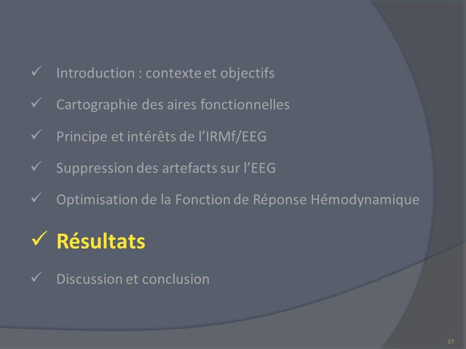 Introduction : contexte et objectifs Cartographie des aires fonctionnelles Principe et intérêts de lIRMf/EEG Suppression des artefacts sur lEEG Optimi