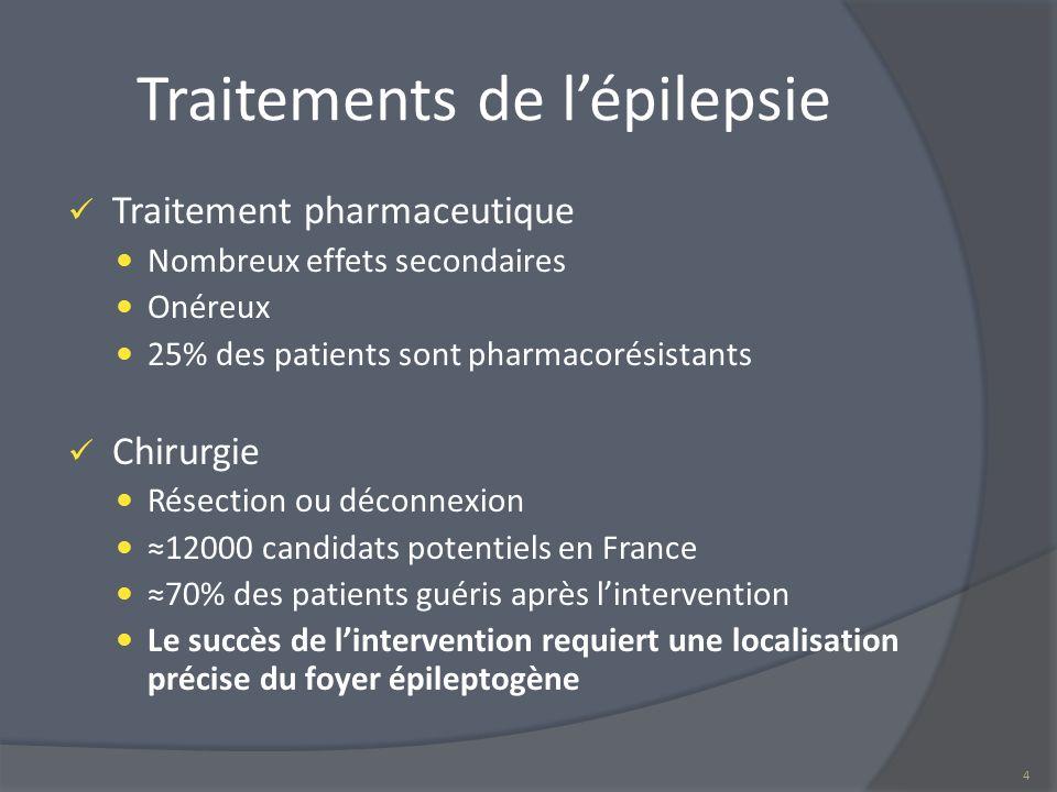 Traitements de lépilepsie Traitement pharmaceutique Nombreux effets secondaires Onéreux 25% des patients sont pharmacorésistants Chirurgie Résection o