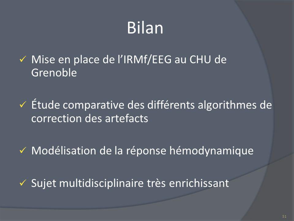 Bilan Mise en place de lIRMf/EEG au CHU de Grenoble Étude comparative des différents algorithmes de correction des artefacts Modélisation de la répons