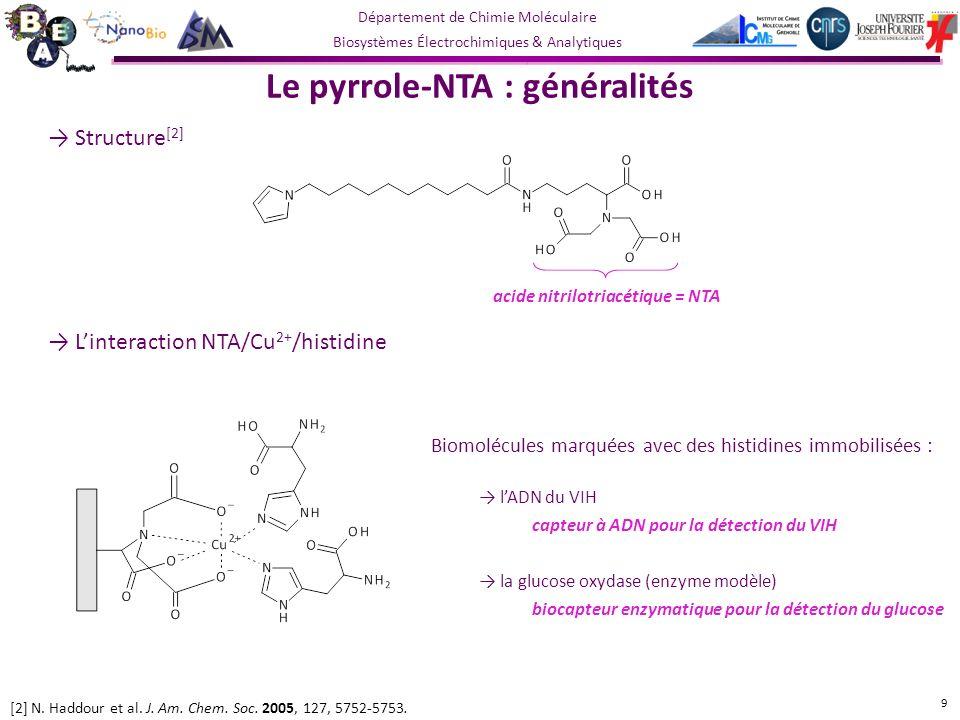 Département de Chimie Moléculaire Biosystèmes Électrochimiques & Analytiques Le pyrrole-NTA : généralités Structure [2] acide nitrilotriacétique = NTA [2] N.