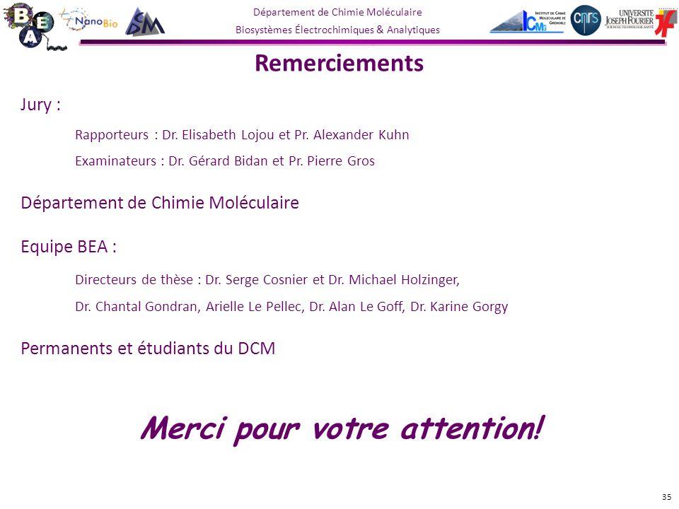 Département de Chimie Moléculaire Biosystèmes Électrochimiques & Analytiques Remerciements Jury : Rapporteurs : Dr.