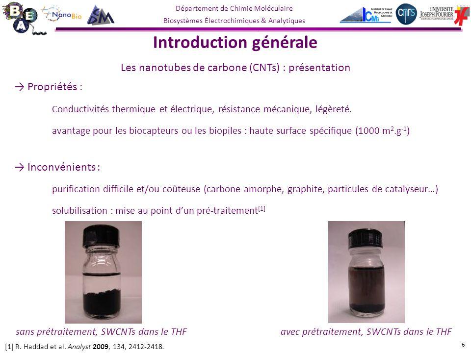 Département de Chimie Moléculaire Biosystèmes Électrochimiques & Analytiques Système Pyrène-NTA/ Cu 2+ /His-GOX Pyrène-adamantane/ -CD-GOX Pyrène-biotine/ avidine/B-GOX temps de réponse (s) 103020 J max (µA.cm -2 )44,8 (51 %)135,4 (100 %)5,1 (4 %) sensibilité (mA.mol -1.L.cm -2 ) 2,38 (45 %)8,20 (100 %)0,11 (1 %) seuil de détection (mol.L -1 ) 10 -5 3,1.10 -6 3,4.10 -4 gamme de linéarité (mol.L -1 ) 10 -5 – 6,3.10 -3 3,1.10 -6 – 9,4.10 -3 3,4.10 -4 – 1,2.10 -2 K M apparent (mol.L -1 ) 11,8.10 -3 1,6.10 -3 66,4.10 -3 activité de lenzyme en solution (U.mg -1 ) 150230220 Fonctionnalisation simple des SWCNTs