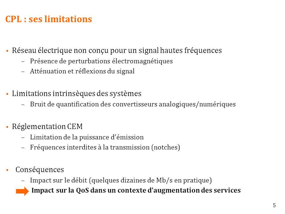 Limitations des systèmes actuels 2 - Intrinsèques aux systèmes 2.1 - Le bruit de quantification